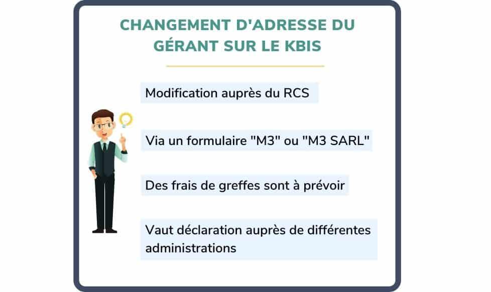 changement adress gérant KBIS