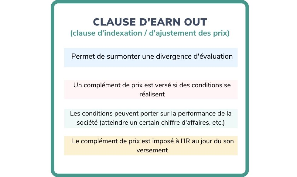 clause earn out