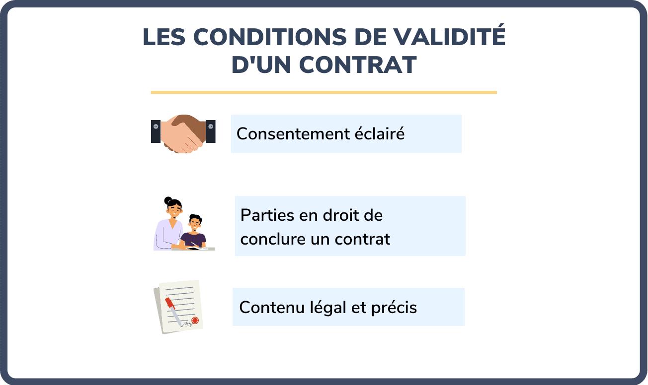 conditions de validité d'un contrat