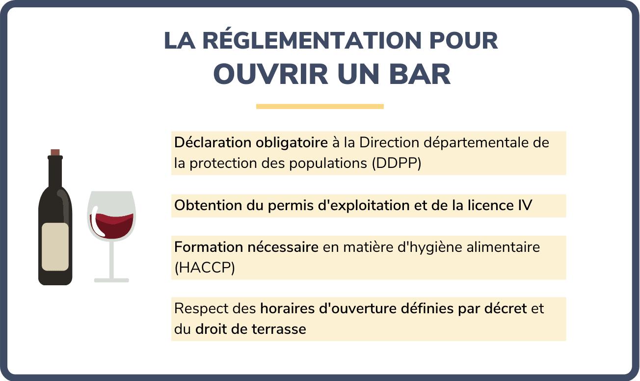 reglementation ouvrir bar