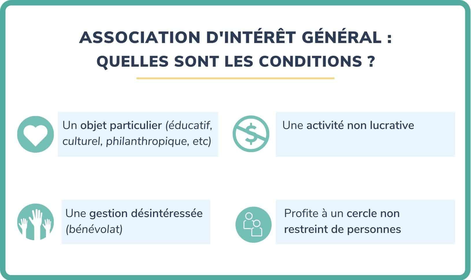 association d interet general