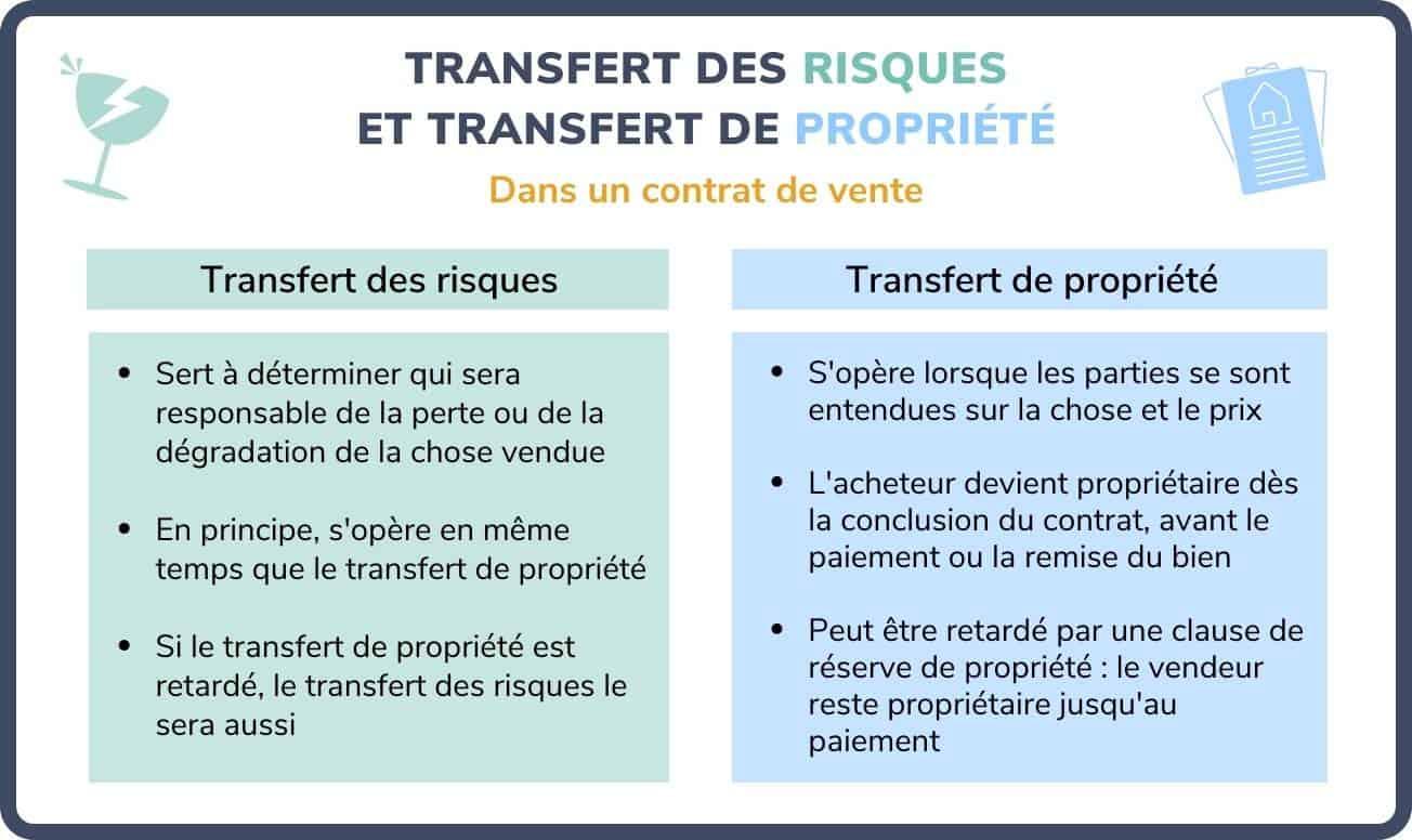 transfert risques contrat vente